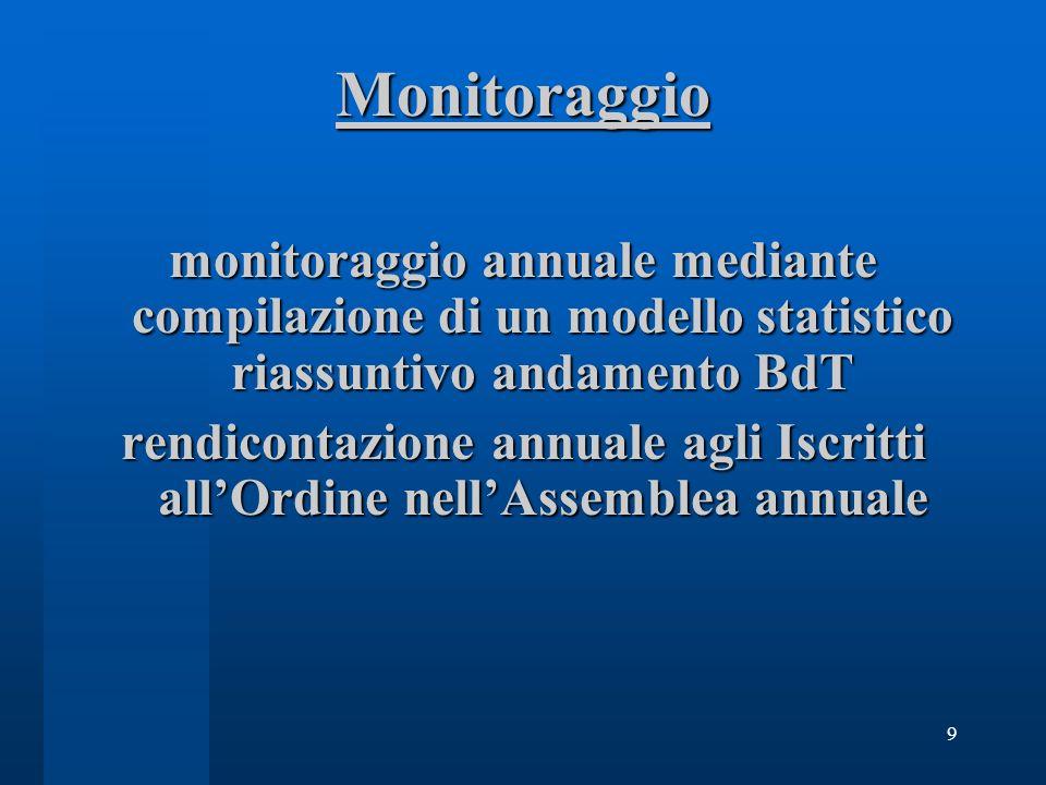 Monitoraggio monitoraggio annuale mediante compilazione di un modello statistico riassuntivo andamento BdT.