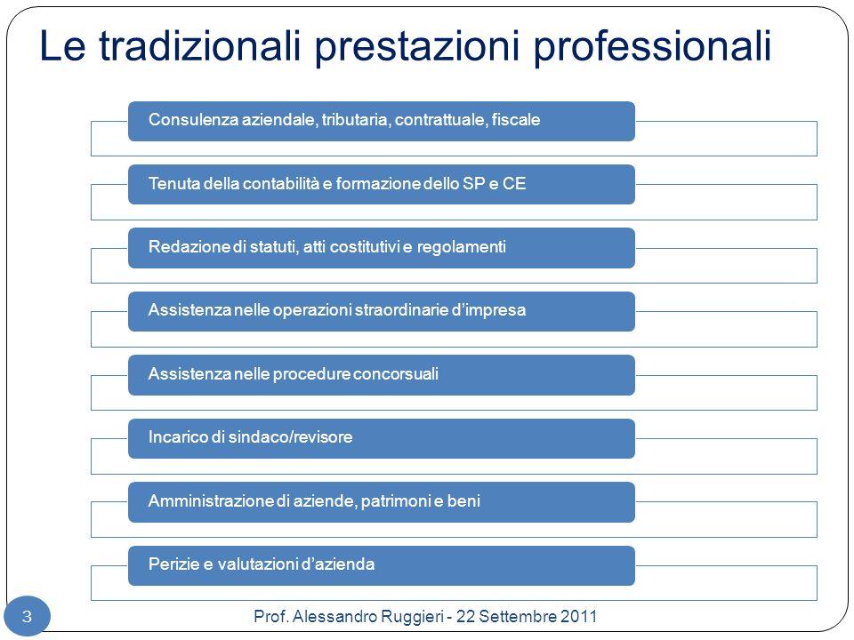 Le tradizionali prestazioni professionali