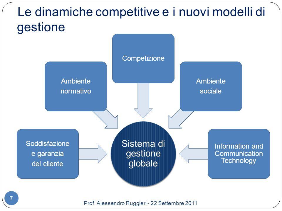 Le dinamiche competitive e i nuovi modelli di gestione