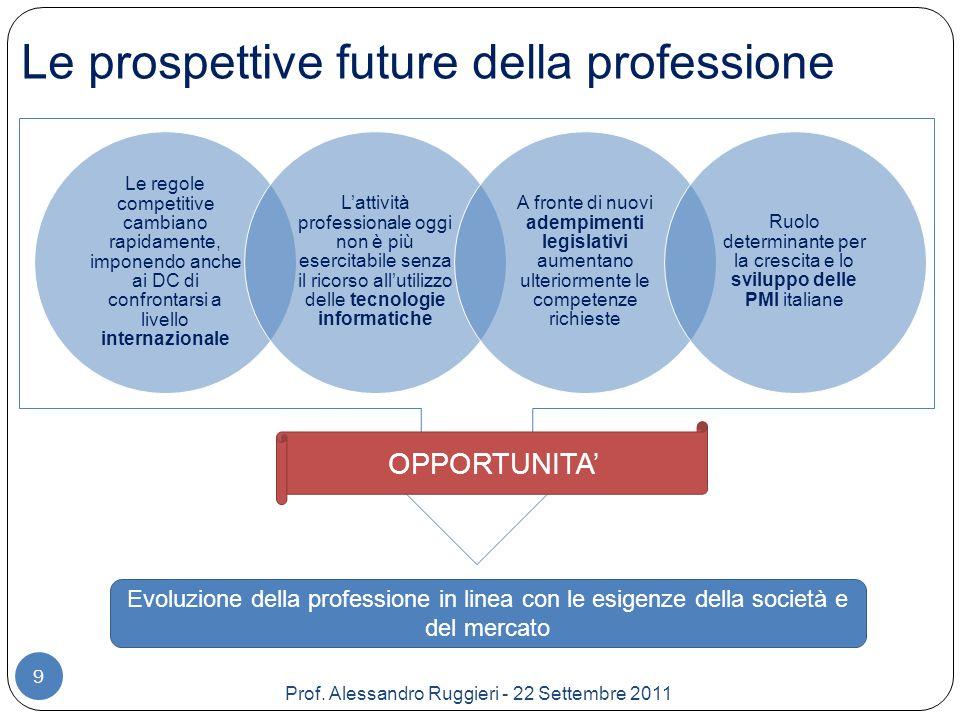 Ruolo determinante per la crescita e lo sviluppo delle PMI italiane