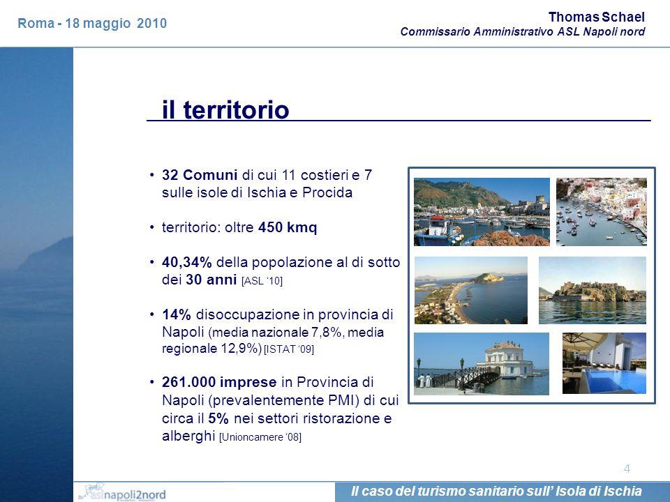 Thomas SchaelCommissario Amministrativo ASL Napoli nord. Roma - 18 maggio 2010. il territorio.