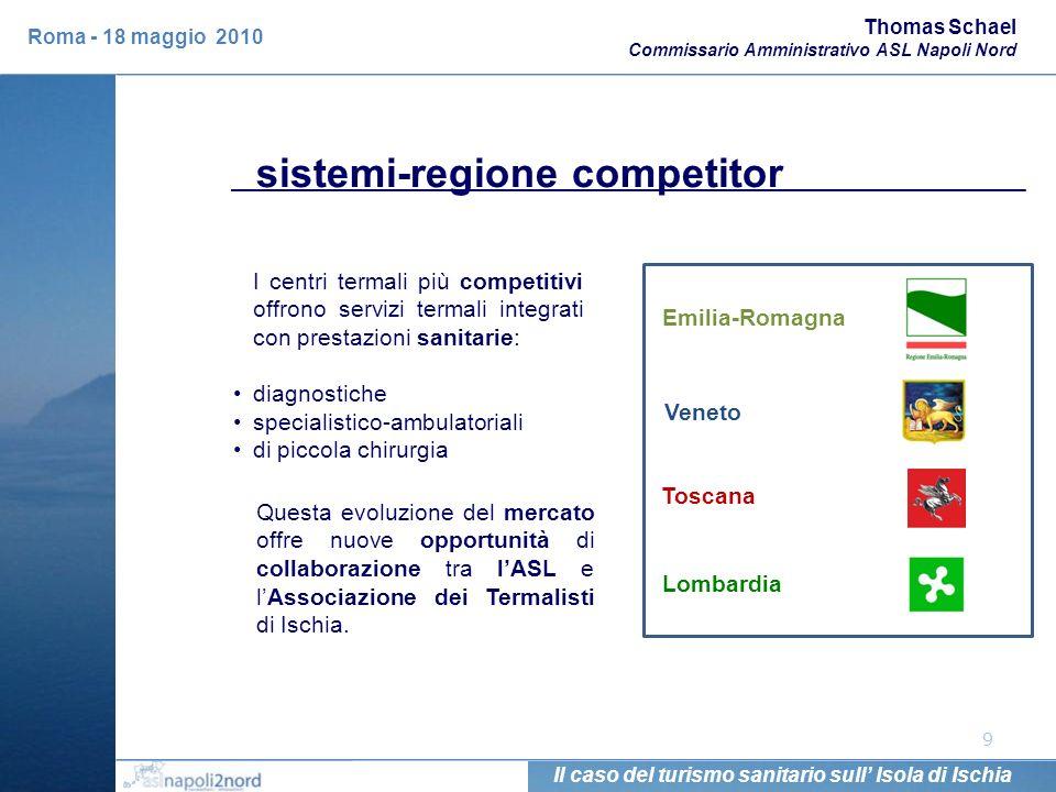 sistemi-regione competitor