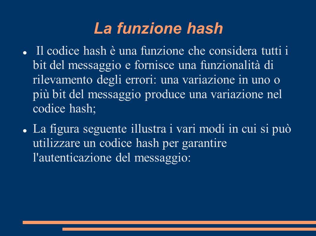 La funzione hash