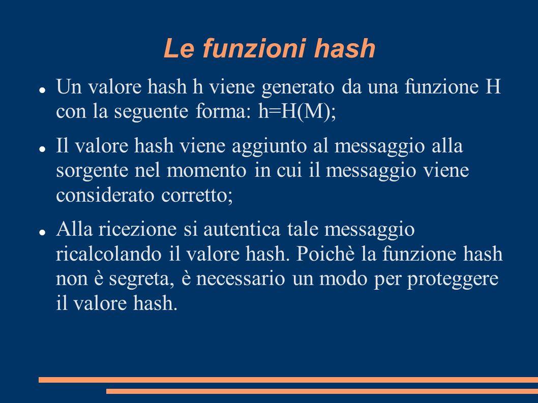 Le funzioni hash Un valore hash h viene generato da una funzione H con la seguente forma: h=H(M);