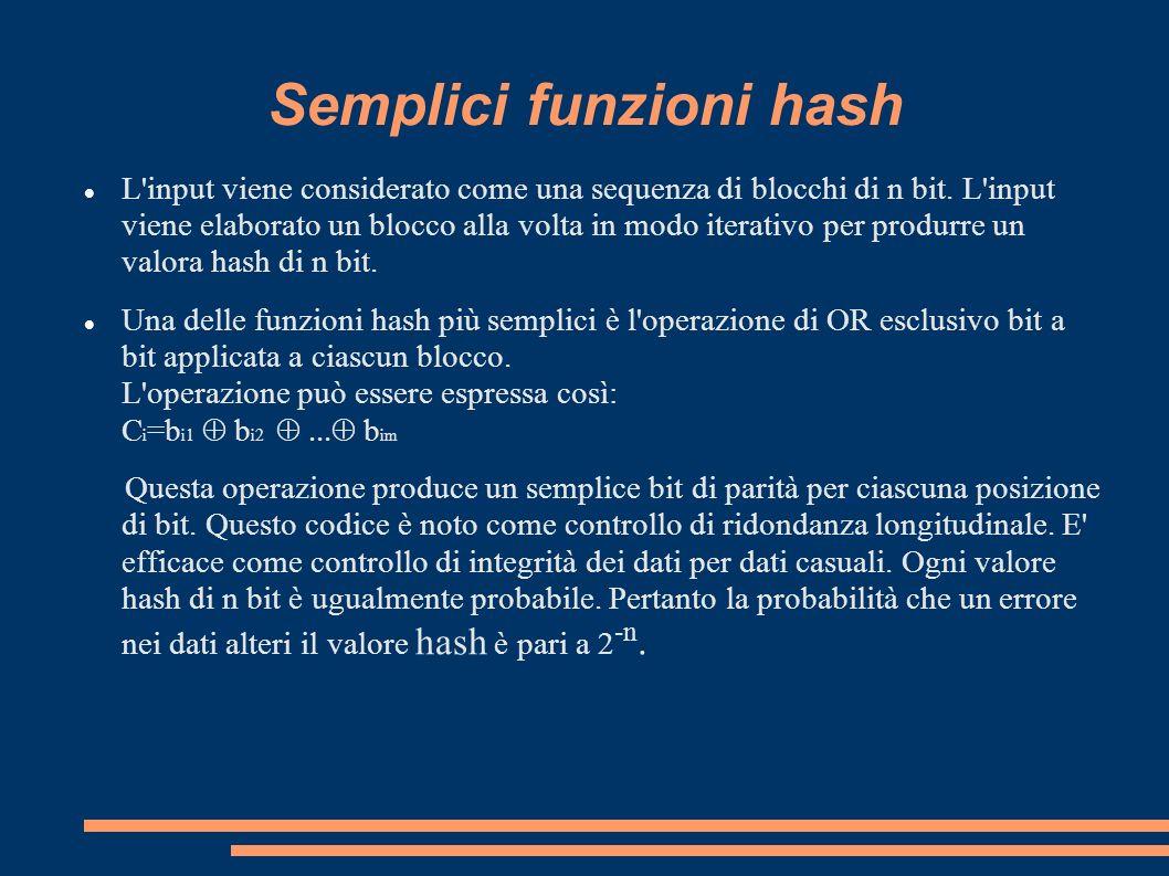 Semplici funzioni hash