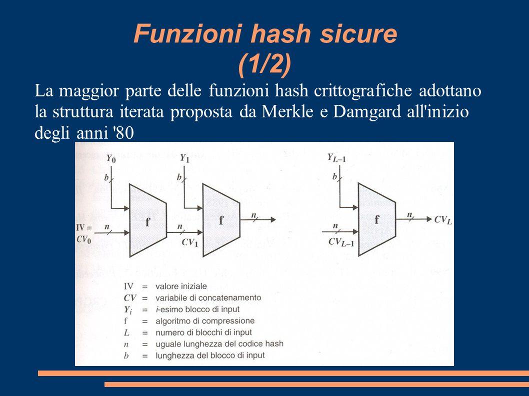 Funzioni hash sicure (1/2)