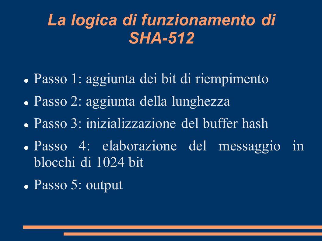 La logica di funzionamento di SHA-512