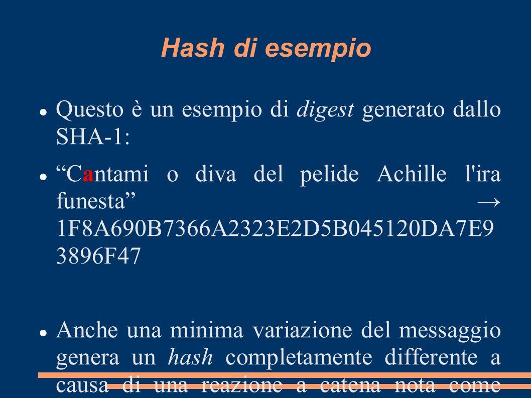 Hash di esempio Questo è un esempio di digest generato dallo SHA-1: