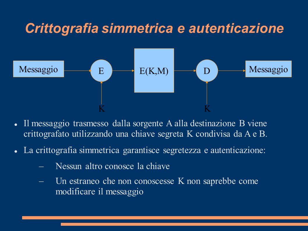 Crittografia simmetrica e autenticazione
