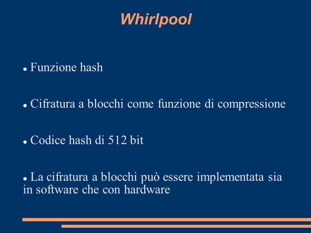Whirlpool Funzione hash
