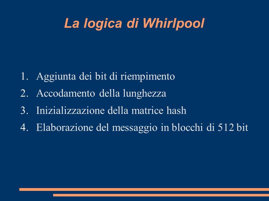 La logica di Whirlpool Aggiunta dei bit di riempimento
