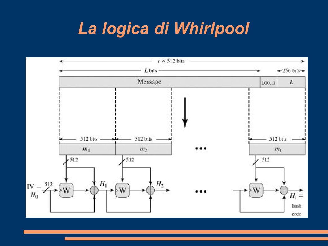La logica di Whirlpool