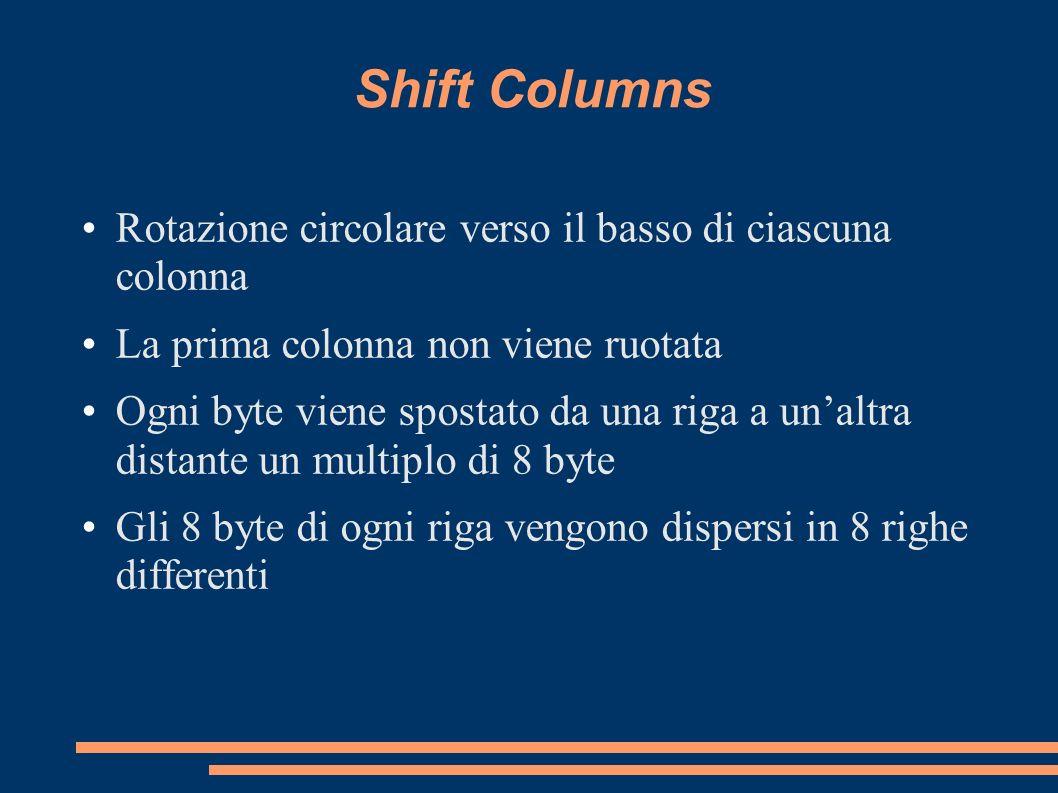 Shift Columns Rotazione circolare verso il basso di ciascuna colonna