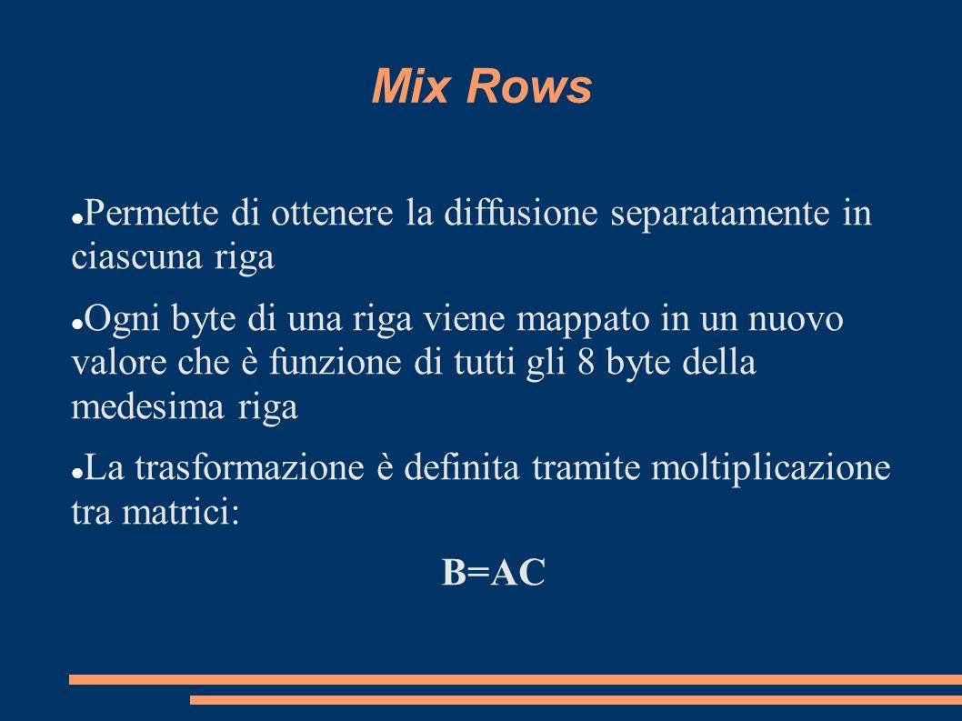 Mix Rows Permette di ottenere la diffusione separatamente in ciascuna riga.