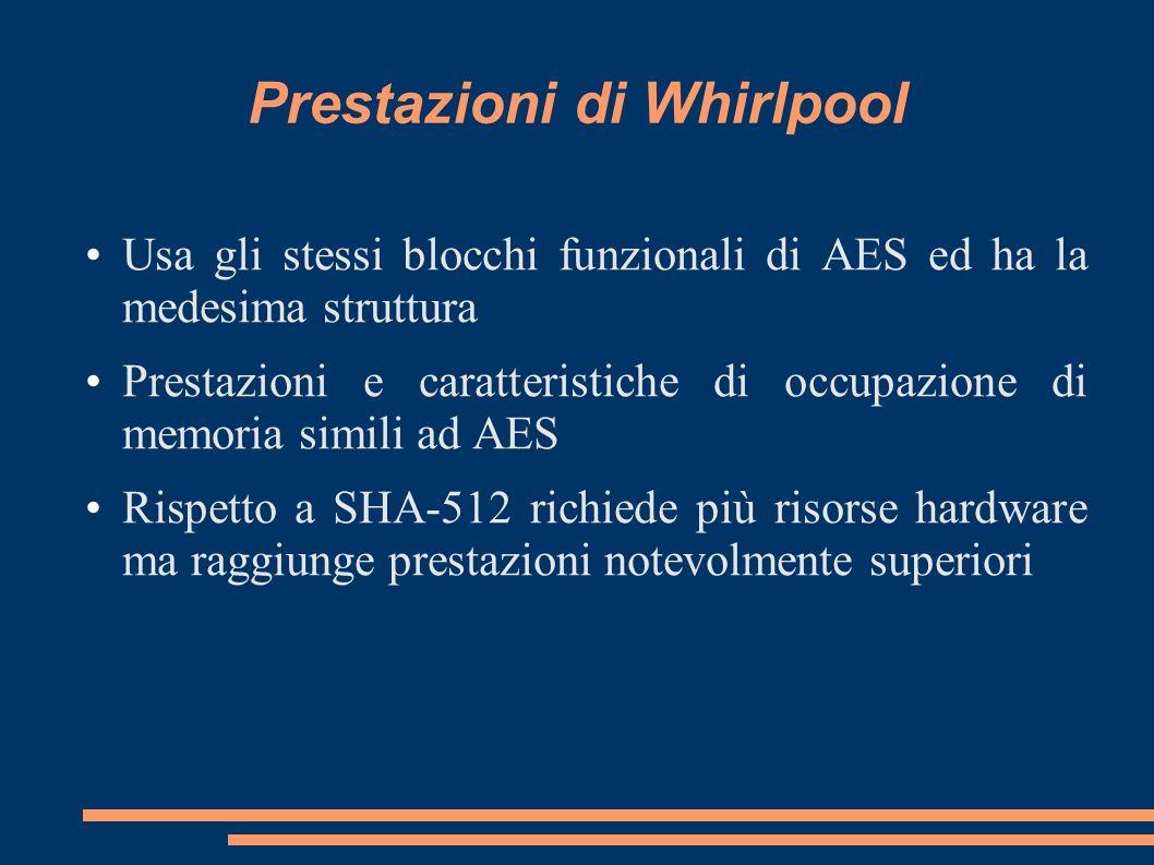 Prestazioni di Whirlpool