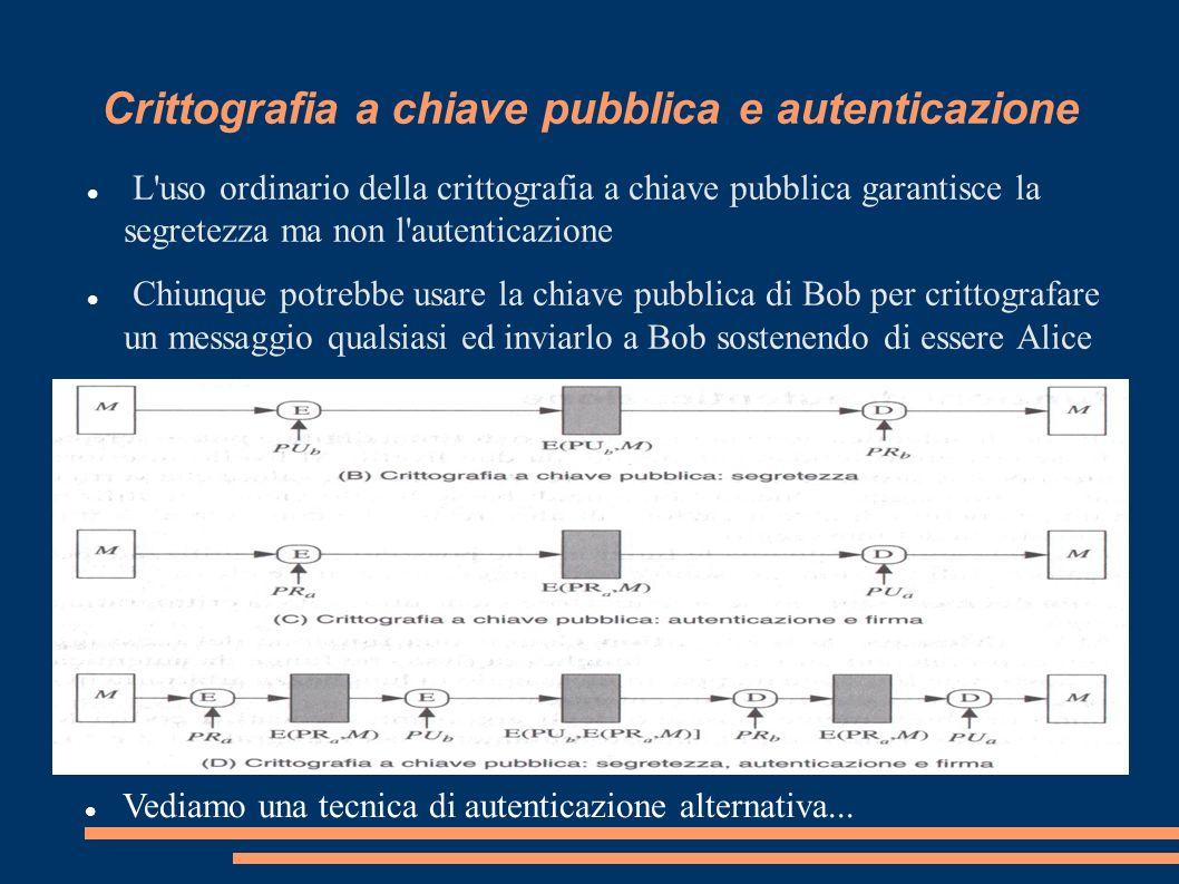 Crittografia a chiave pubblica e autenticazione
