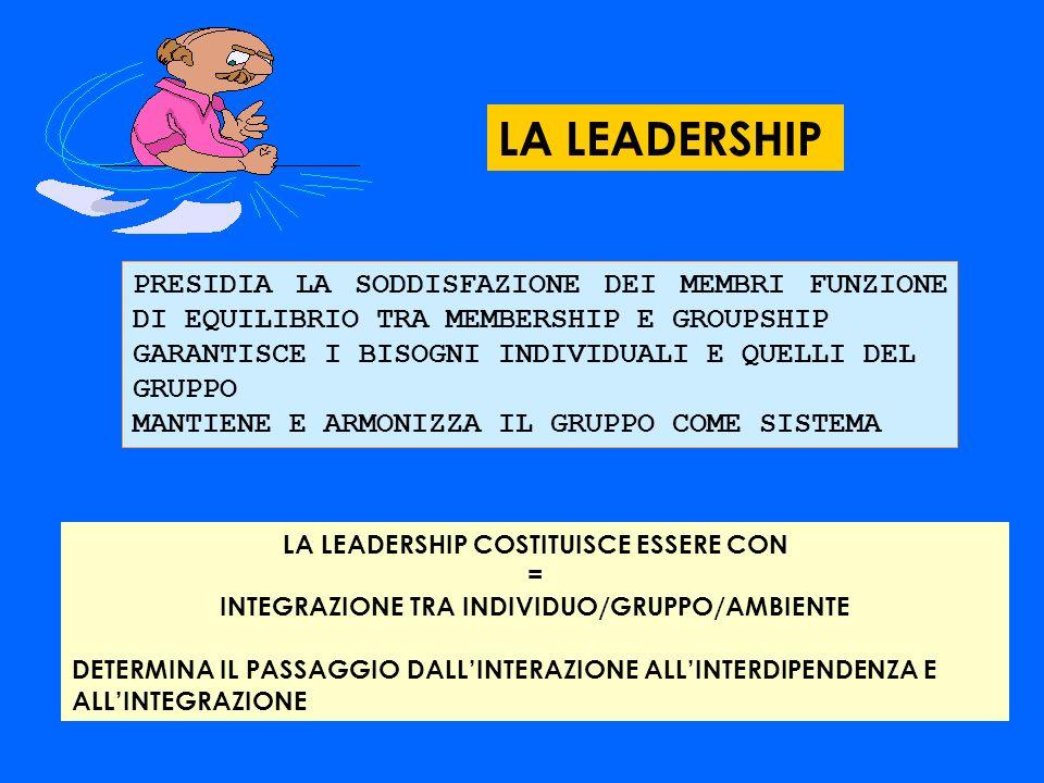 LA LEADERSHIP PRESIDIA LA SODDISFAZIONE DEI MEMBRI FUNZIONE DI EQUILIBRIO TRA MEMBERSHIP E GROUPSHIP.