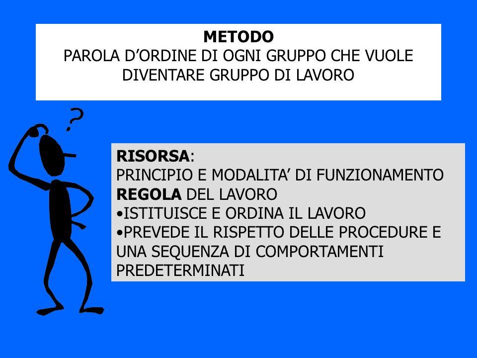 PAROLA D'ORDINE DI OGNI GRUPPO CHE VUOLE DIVENTARE GRUPPO DI LAVORO