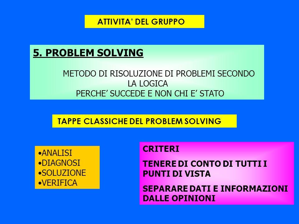 5. PROBLEM SOLVING ATTIVITA' DEL GRUPPO