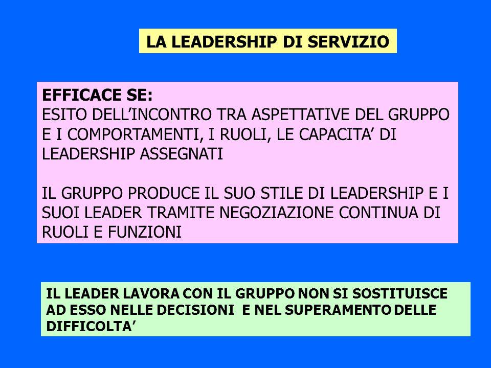 LA LEADERSHIP DI SERVIZIO