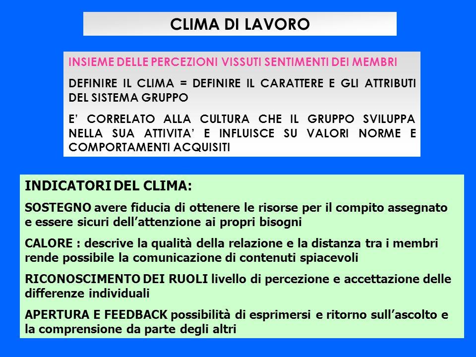 CLIMA DI LAVORO INDICATORI DEL CLIMA: