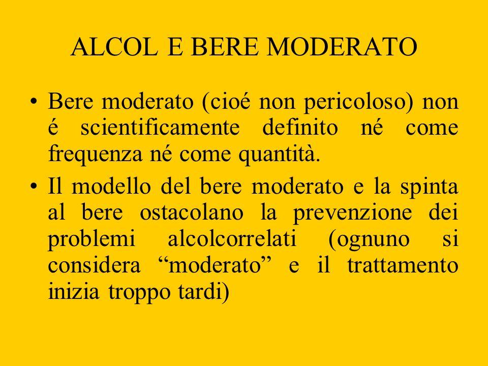 ALCOL E BERE MODERATO Bere moderato (cioé non pericoloso) non é scientificamente definito né come frequenza né come quantità.
