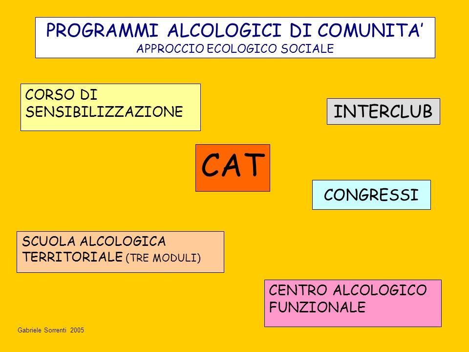 CAT PROGRAMMI ALCOLOGICI DI COMUNITA' INTERCLUB CONGRESSI
