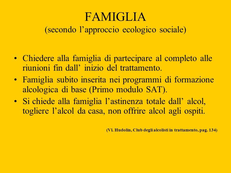 FAMIGLIA (secondo l'approccio ecologico sociale)