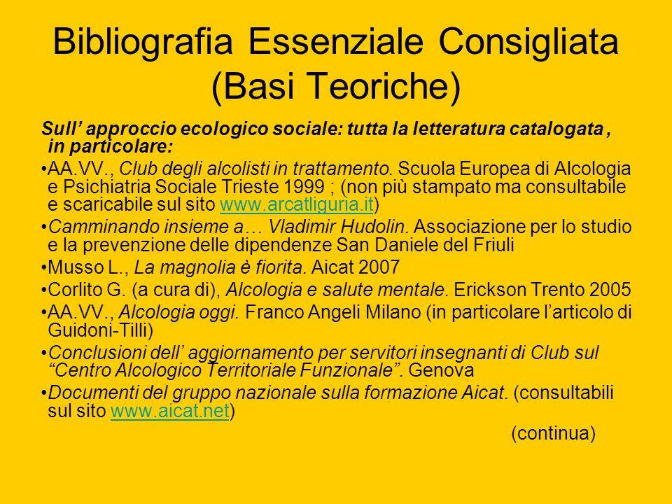 Bibliografia Essenziale Consigliata (Basi Teoriche)