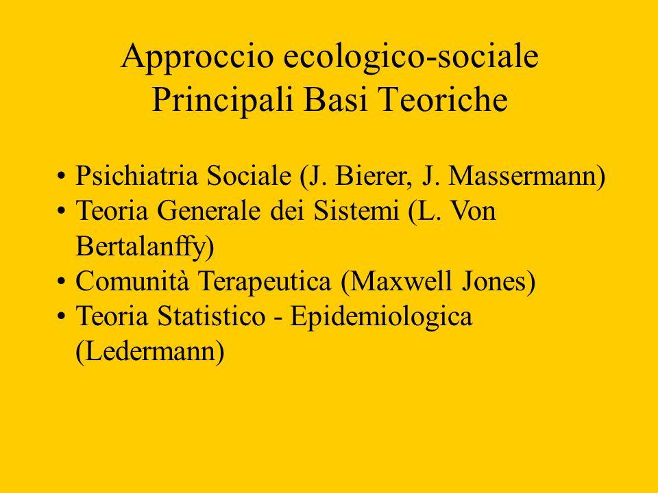 Approccio ecologico-sociale Principali Basi Teoriche