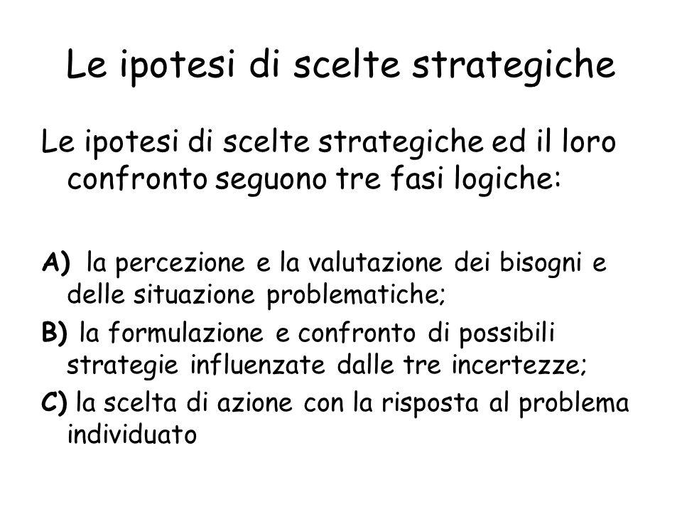 Le ipotesi di scelte strategiche