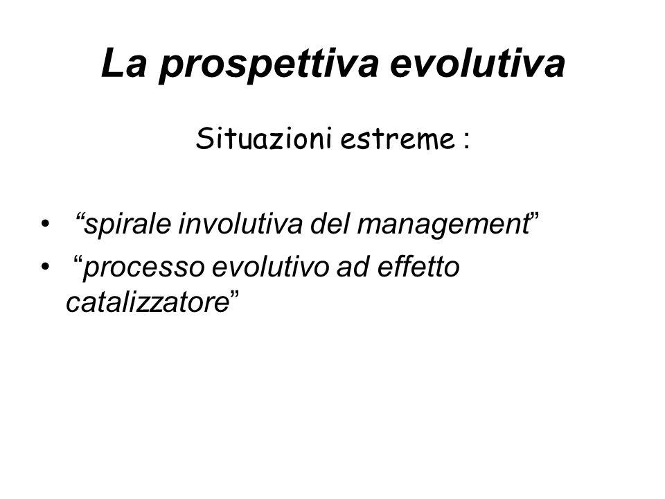 La prospettiva evolutiva