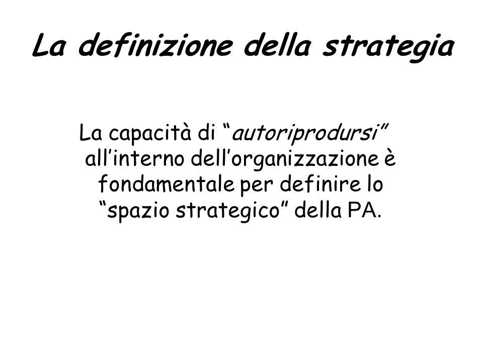 La definizione della strategia