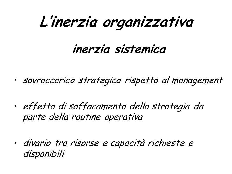 L'inerzia organizzativa