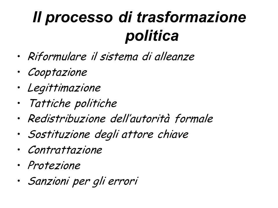 Il processo di trasformazione politica