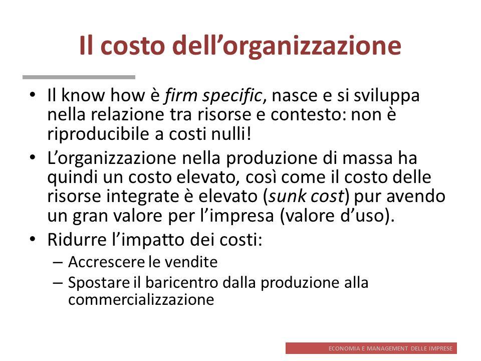 Il costo dell'organizzazione