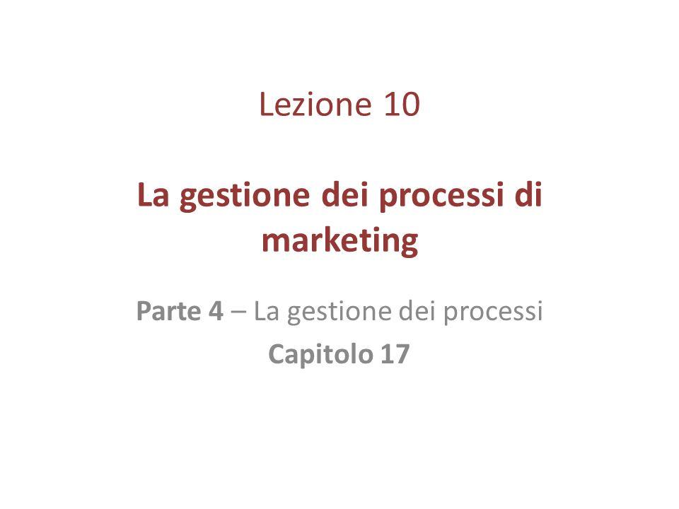 Lezione 10 La gestione dei processi di marketing