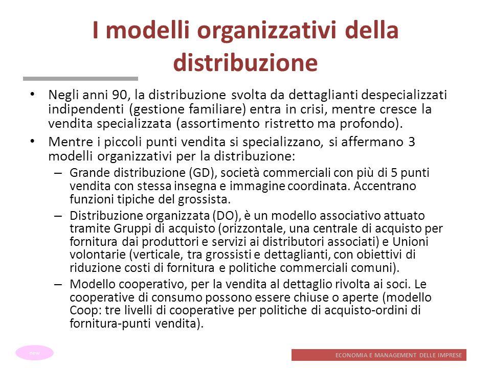 I modelli organizzativi della distribuzione