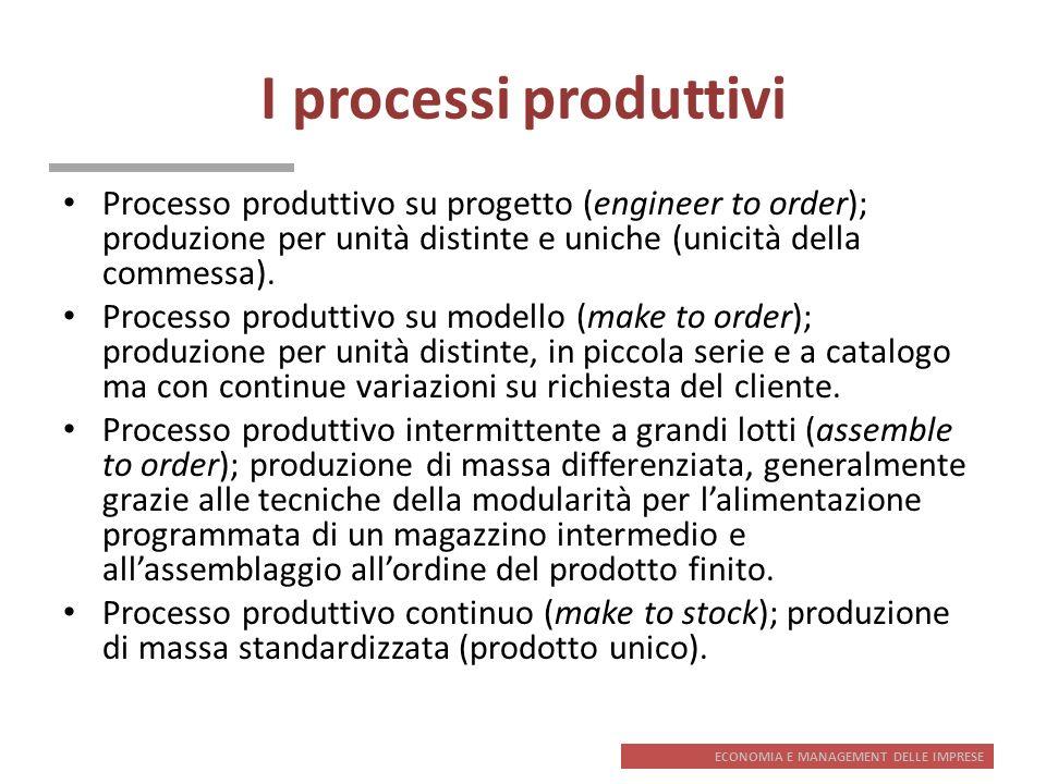 I processi produttivi Processo produttivo su progetto (engineer to order); produzione per unità distinte e uniche (unicità della commessa).