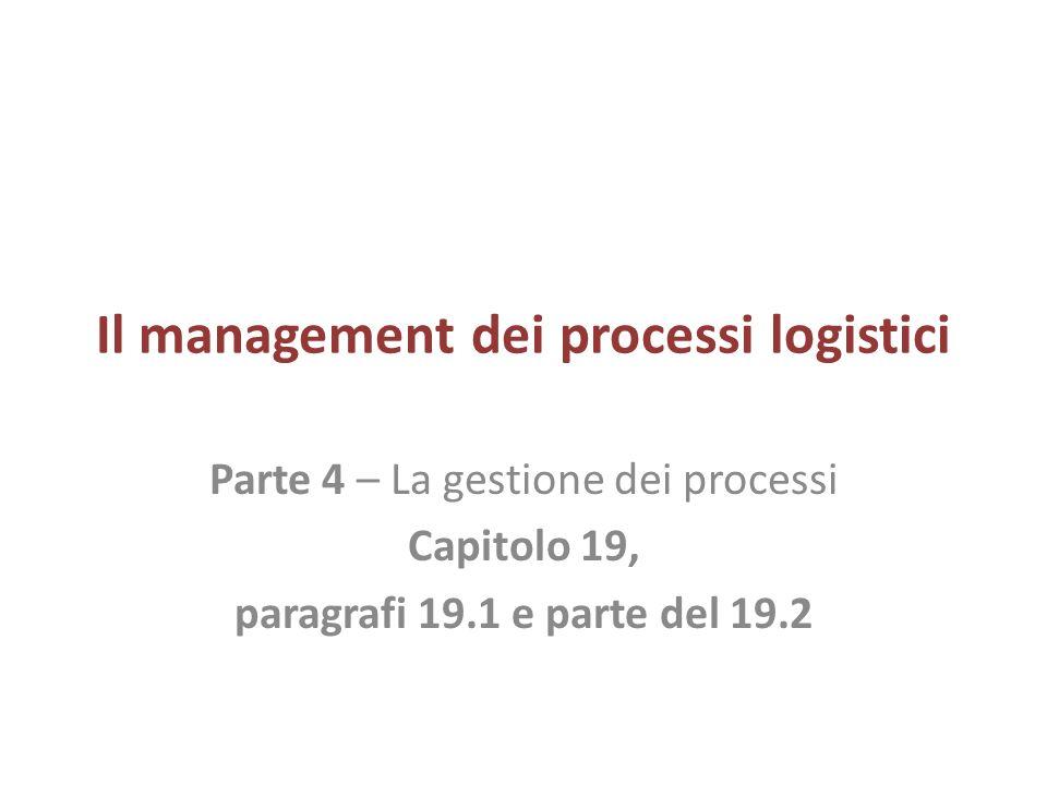 Il management dei processi logistici