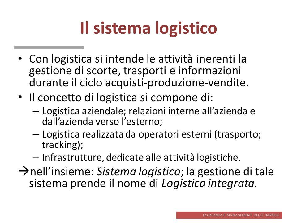 Il sistema logistico