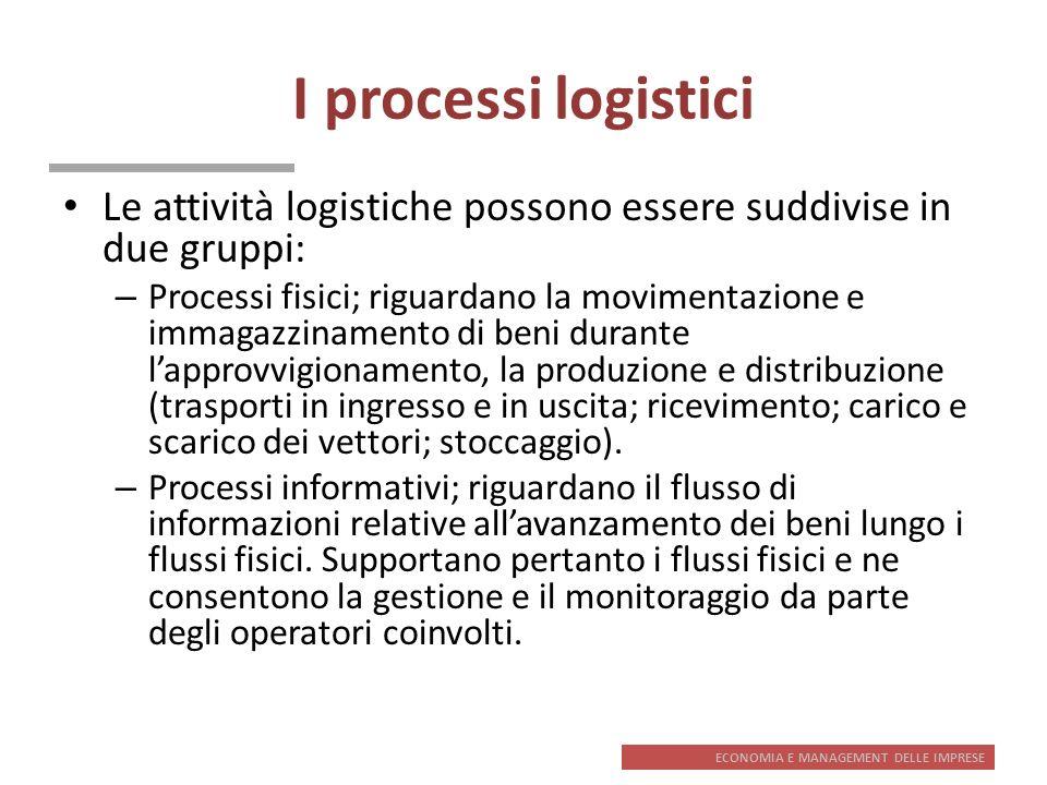 I processi logisticiLe attività logistiche possono essere suddivise in due gruppi: