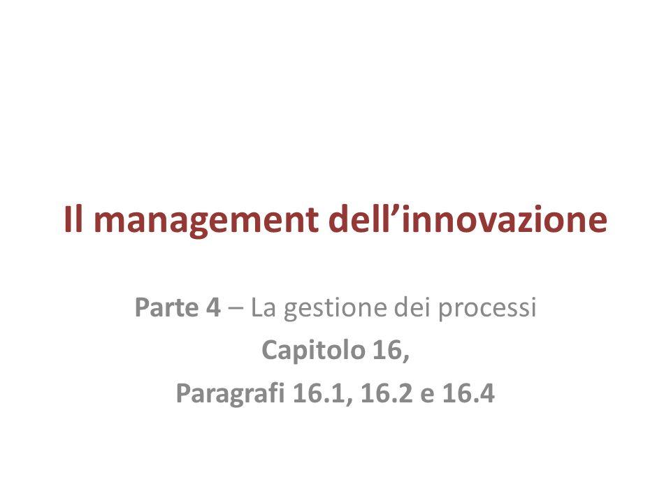Il management dell'innovazione