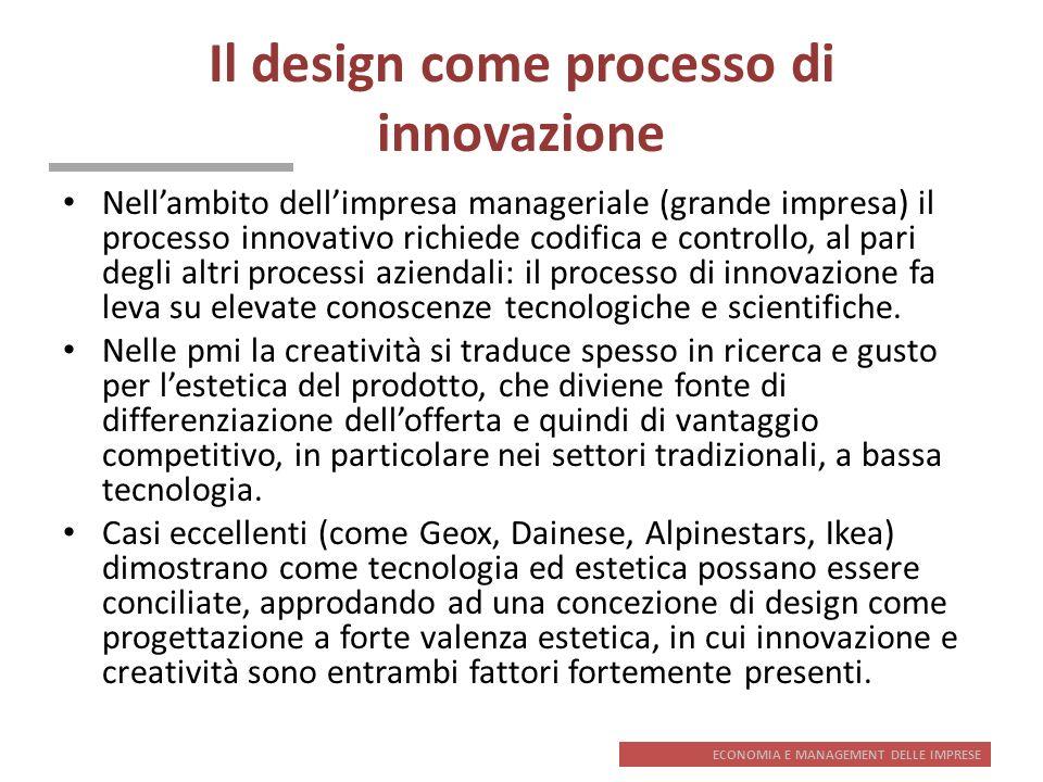 Il design come processo di innovazione