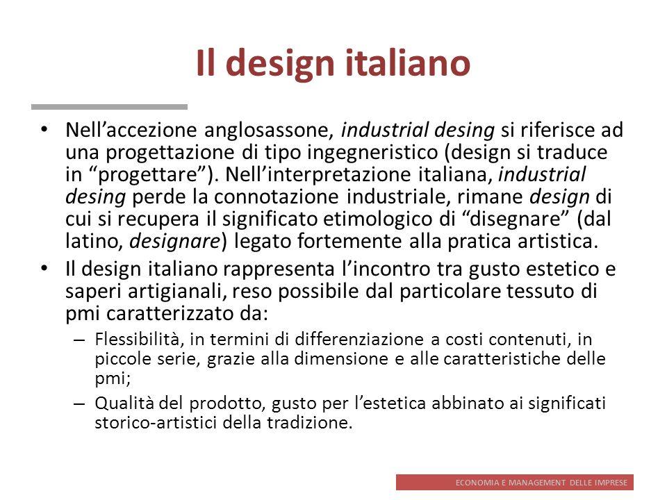Il design italiano
