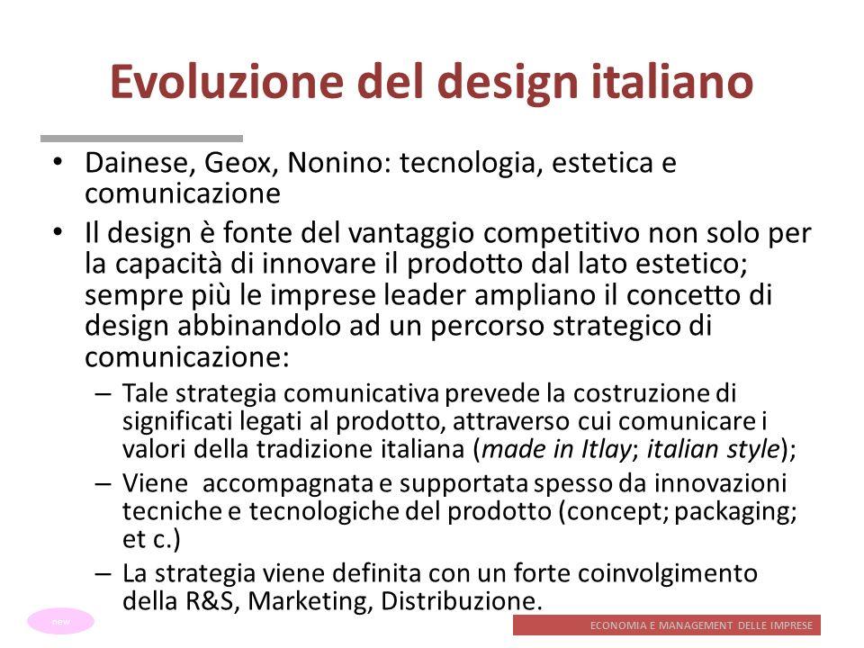 Evoluzione del design italiano