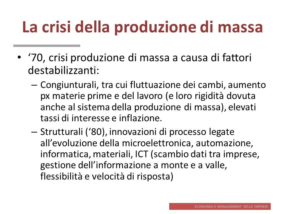 La crisi della produzione di massa