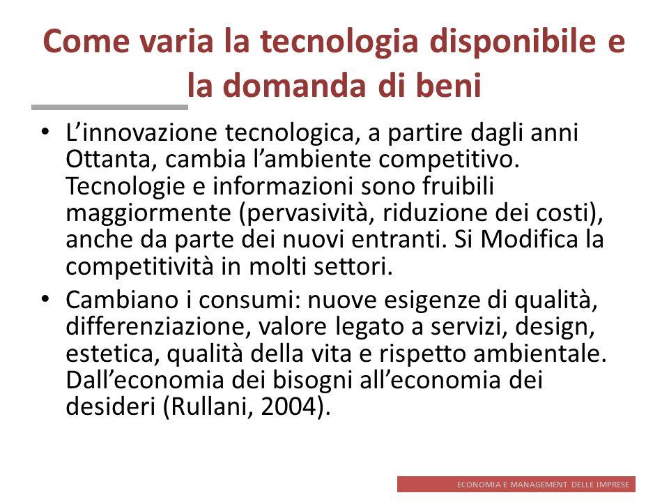 Come varia la tecnologia disponibile e la domanda di beni