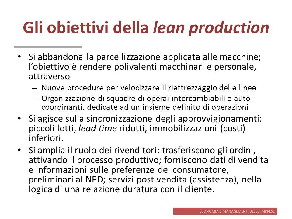 Gli obiettivi della lean production