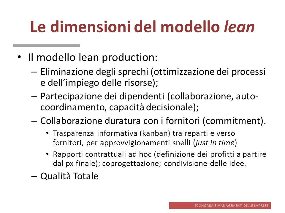 Le dimensioni del modello lean